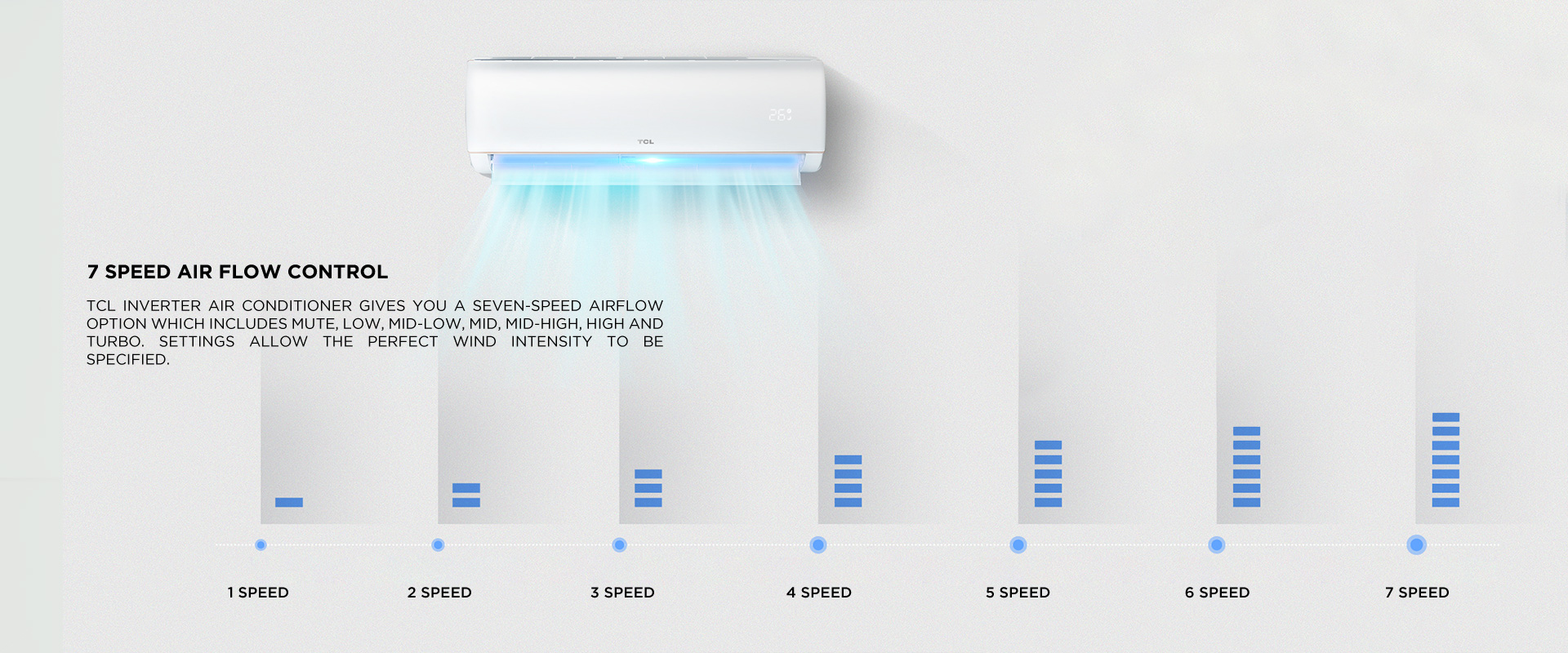 5 speed air flow control - TCL Inverter Air Conditioner gives you a five-speed airflow option which includes Super / High / Medium / Low / Quiet speed settings allow the perfect wind intensity to be specified.