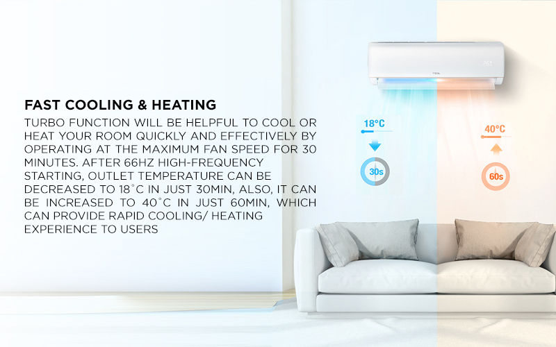 Fast Cooling & Heating - Turbo function will be helpful to cool or heat your room quickly and effectively by operating at the maximum fan speed for 30 minutes. After 66Hz high-frequency starting, outlet temperature can be decreased to 18C in just 30min, also, it can be increased to 40℃ in just 60min, which can provide rapid cooling/ heating experience to users